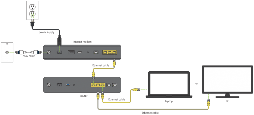 restore spectrum wifi router